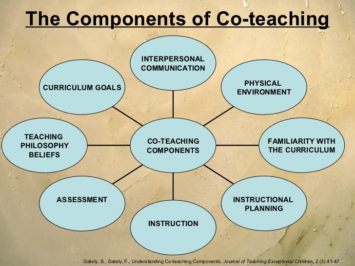 Collaborative Teaching Models : Co teaching