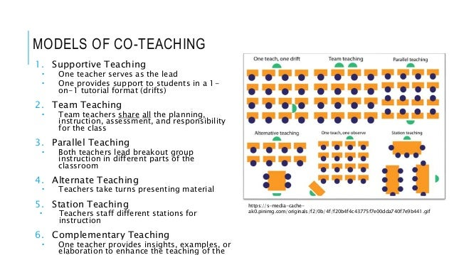 MODELS OF CO-TEACHING 1. Supportive Teaching  One teacher serves as the lead  One provides support to students in a 1- o...