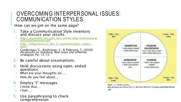 OVERCOMING INTERPERSONAL ISSUES: COMMUNICATION STYLES How can we get on the same page? 1. Take a Communication Style Inven...