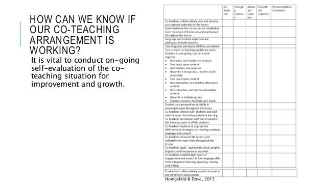HOW CAN WE KNOW IF OUR CO-TEACHING ARRANGEMENT IS WORKING? It is vital to conduct on-going self-evaluation of the co- teac...