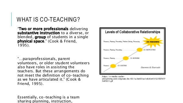 """WHAT IS CO-TEACHING? """"Two or more professionals delivering substantive instruction to a diverse, or blended, group of stud..."""