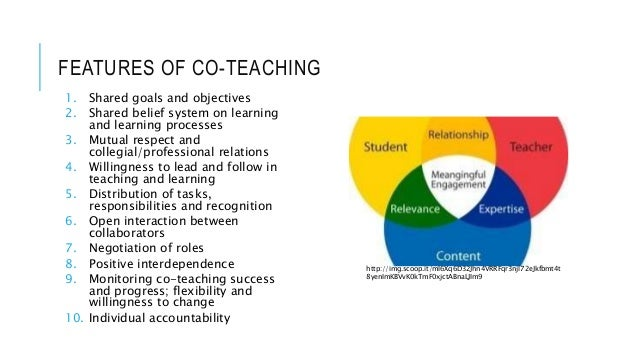 FEATURES OF CO-TEACHING 1. Shared goals and objectives 2. Shared belief system on learning and learning processes 3. Mutua...