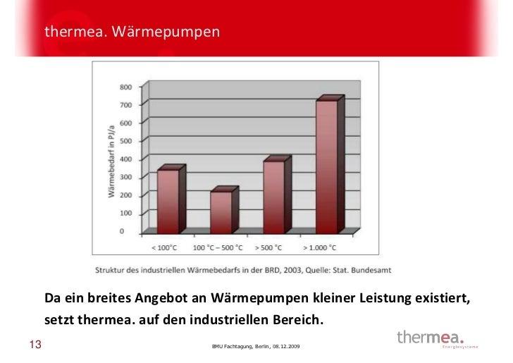 thermea. Wärmepumpen     Da ein breites Angebot an Wärmepumpen kleiner Leistung existiert,     setzt thermea. auf den indu...