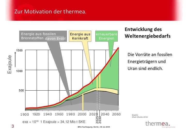 Zur Motivation der thermea.                                                                                     Entwicklun...