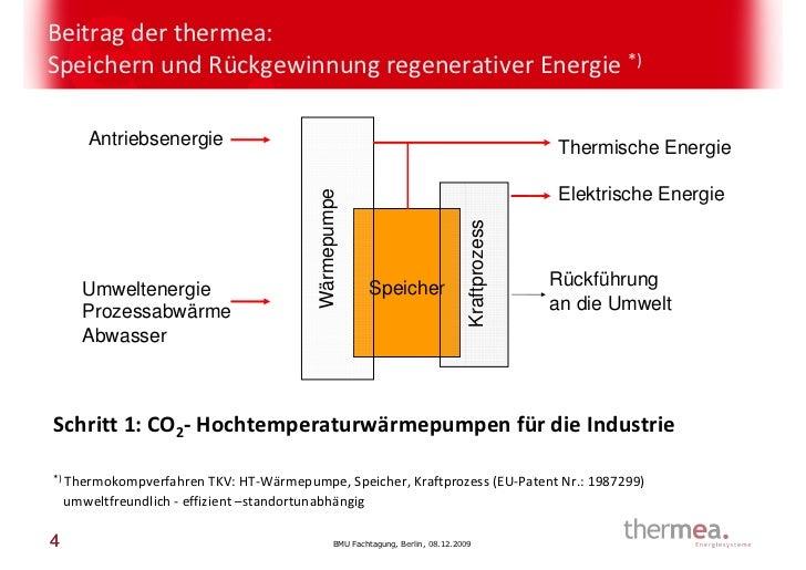 Beitrag der thermea:Speichern und Rückgewinnung regenerativer Energie *)        Antriebsenergie                           ...