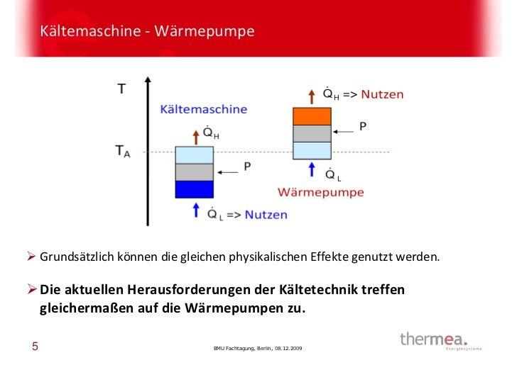 Kältemaschine - Wärmepumpe    Grundsätzlich können die gleichen physikalischen Effekte genutzt werden.    Die aktuellen He...