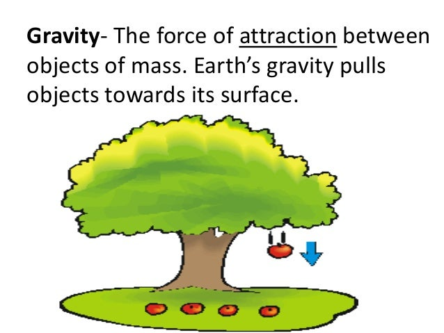 Co2 power pt Examples Of Gravity For Kids
