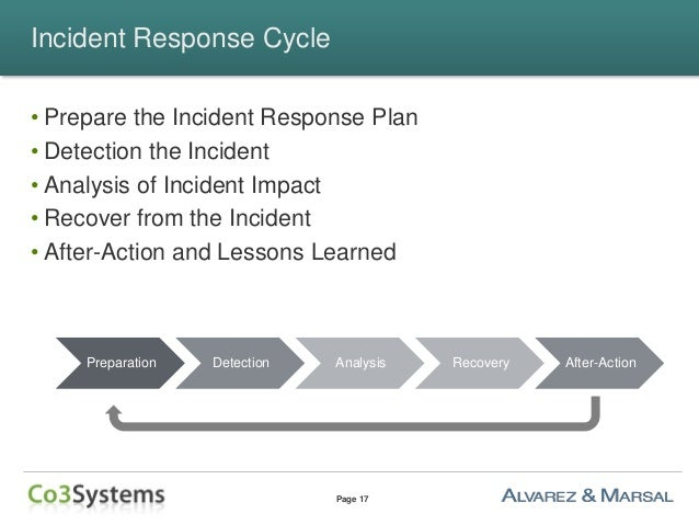 Incident Response In The Age Of Nation State Cyber Attacks