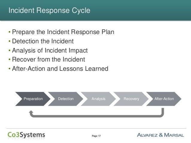 incident response procedure template