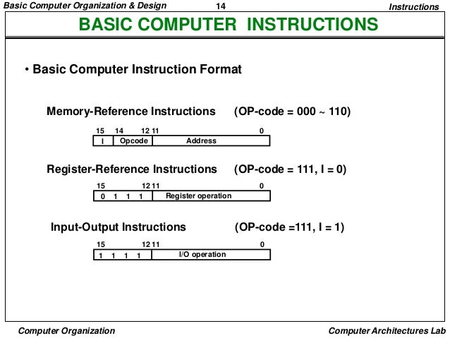 Computer Organiztion5