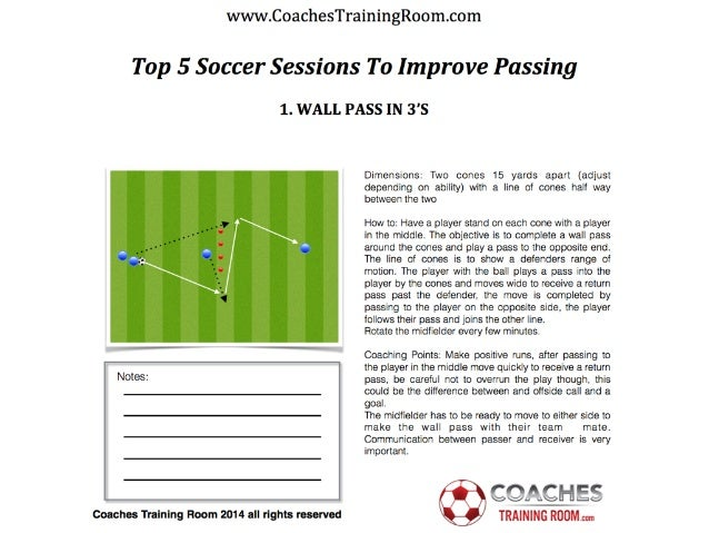 www. CoachesTrainingRoom. com  Top 5 Soccer Sessions To Improve Passing  1. WALL PASS IN 3'5  Notes:   Coaches Training Ro...