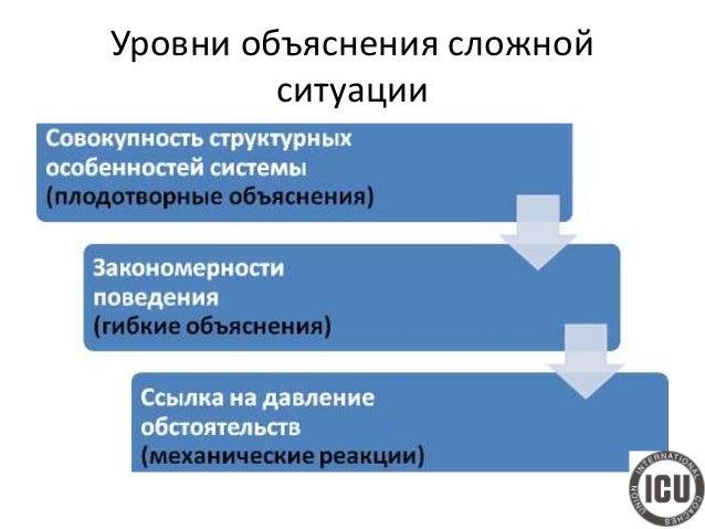 Уровни объяснения сложной ситуации