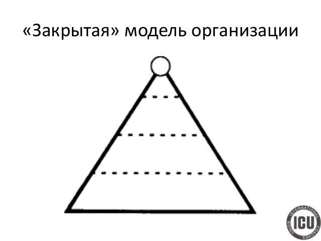 «Закрытая» модель организации