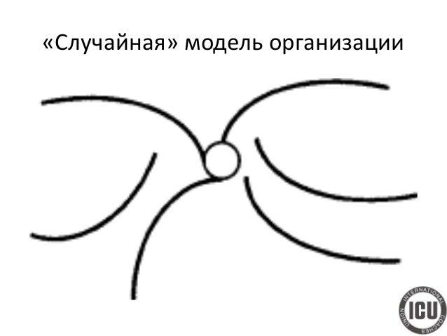 «Случайная» модель организации