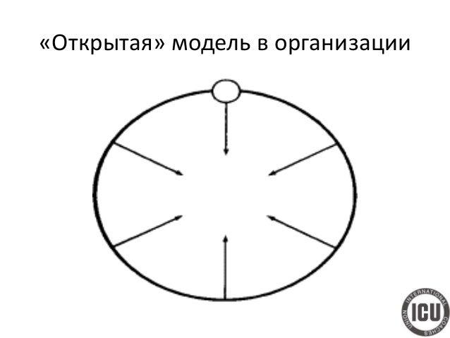 «Открытая» модель в организации