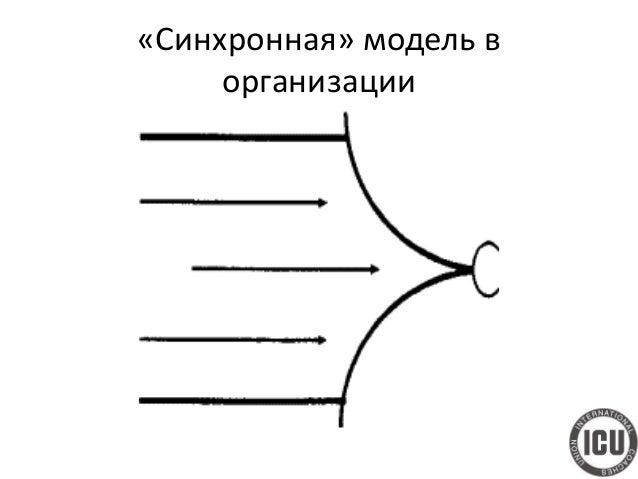 «Синхронная» модель в организации