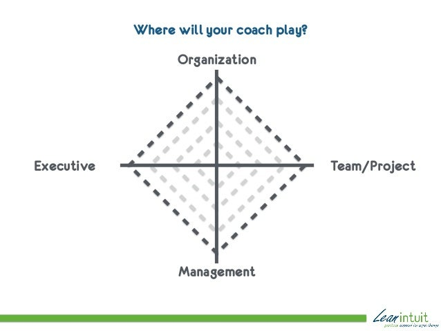 Toronto Agile Tour - How to Hire an Agile Coach Slide 3