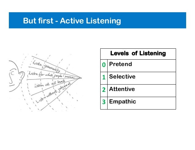 But first - Active Listening Levels of Listening 0 Pretend 1 Selective 2 Attentive 3 Empathic