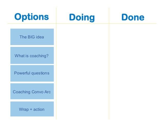 Coaching 101 - The Basics Slide 3