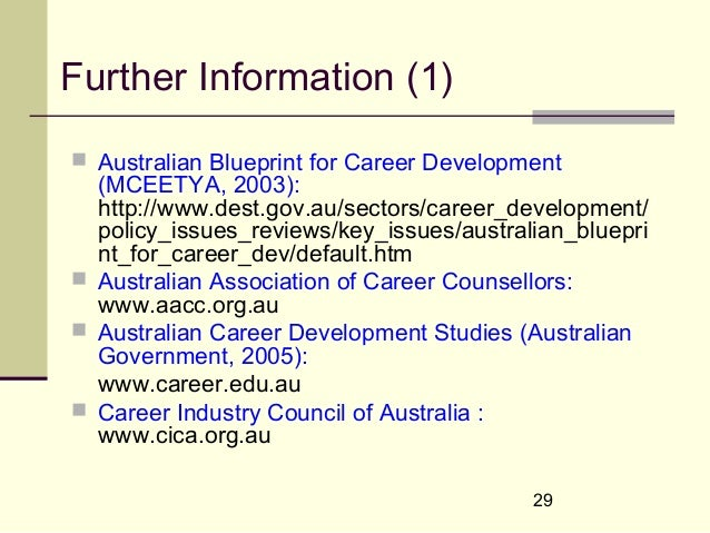 International coach federation 2005 coaching and career developme career development and public policy 28 29 further information 1 australian blueprint malvernweather