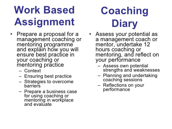 ilm level 3 work based assignment m3 01 Ilm level 3 work based assignment m3 01 free essays ilm level 3 award in first line management m3 01 work based assignment - bench marker: good pass bench markers illustrate the different standards of a learner's work that attractbroadsheet, economics, european union 655 words | 4 pages open document unit 3 example assignment work based assignment essay work based assignment: d3 01.