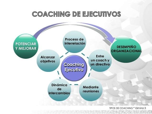 Resultado de imagen para coaching ejecutivo