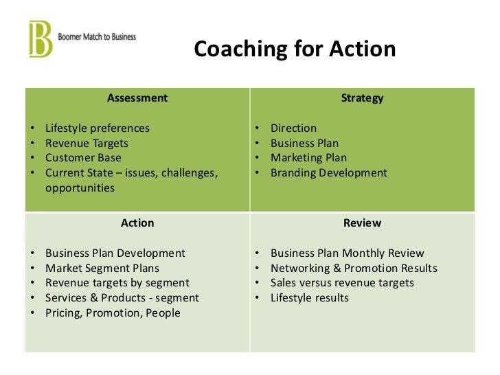 Business plans inc reviews