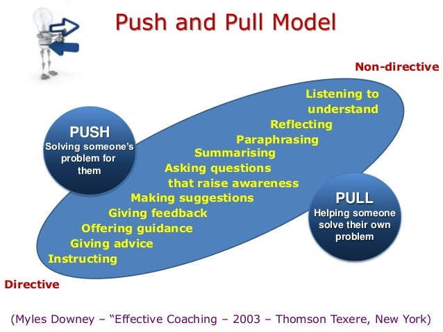 Coaching for Performance - @Ei4Change