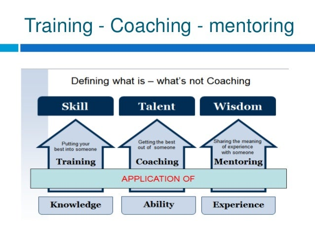 mentoring and coaching provided in workplace Coaching and mentoring can be effective approaches to developing employees both have grown in popularity, with many employers using them to enhance the skills, knowledge and performance of their people around specific skills and goals this factsheet offers a definition of coaching and mentoring .