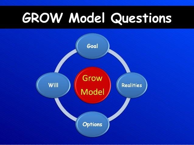 model question