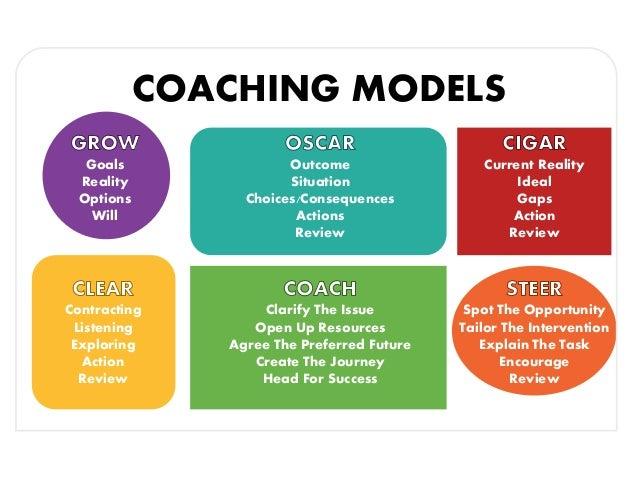 developing a career plan