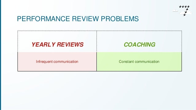 PERFORMANCE REVIEW PROBLEMS  YEARLY REVIEWS COACHING  Infrequent communication Constant communication