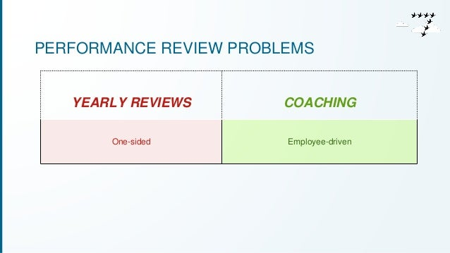 PERFORMANCE REVIEW PROBLEMS  YEARLY REVIEWS COACHING  One-sided Employee-driven