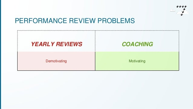 PERFORMANCE REVIEW PROBLEMS  YEARLY REVIEWS COACHING  Demotivating Motivating