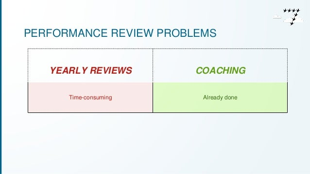 PERFORMANCE REVIEW PROBLEMS  YEARLY REVIEWS COACHING  Time-consuming Already done