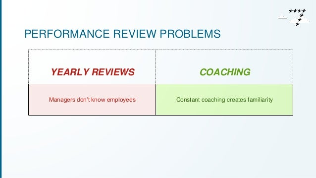 PERFORMANCE REVIEW PROBLEMS  YEARLY REVIEWS COACHING  Managers don't know employees Constant coaching creates familiarity