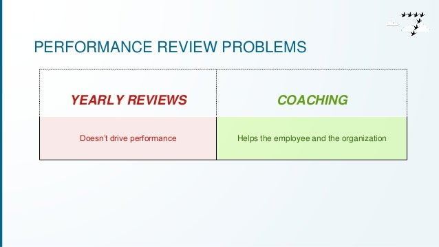 PERFORMANCE REVIEW PROBLEMS  YEARLY REVIEWS COACHING  Doesn't drive performance Helps the employee and the organization