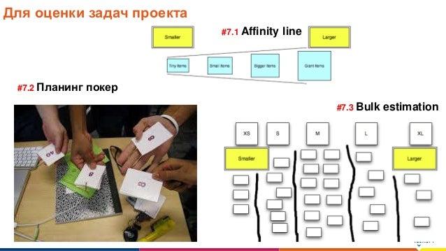 www.luxoft.com Для оценки задач проекта #7.1 Affinity line #7.2 Планинг покер #7.3 Bulk estimation