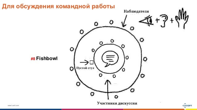 www.luxoft.com Для обсуждения командной работы #8 Fishbowl