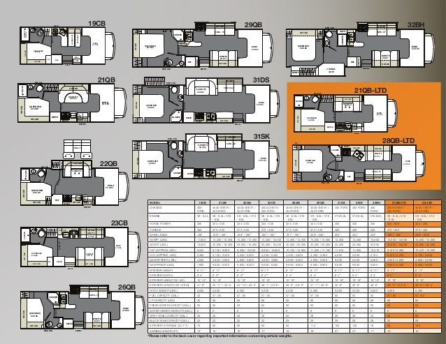 Coachmen Freelander 2013 Brochure