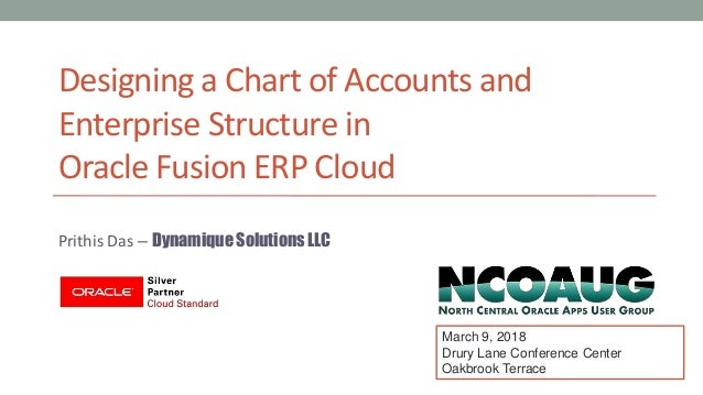 Designing a Chart of Accounts and Enterprise Structure in Oracle Fusion ERP Cloud Prithis Das – Dynamique Solutions LLC Ma...