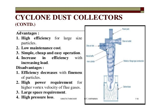 CYCLONE DUST COLLECTORS (CONTD.) Advantages : 1. High efficiency for large size particles. 2. Low maintenance cost. 3. Sim...