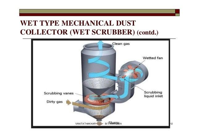 WET TYPE MECHANICAL DUST COLLECTOR (WET SCRUBBER) (contd.) 112VANITA THAKKAR BIT, VARNAMA