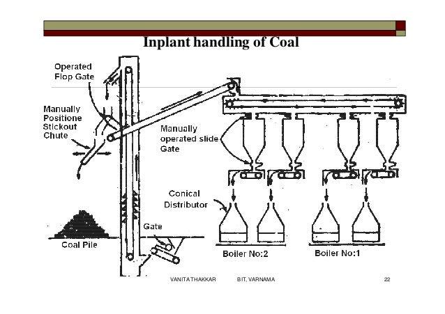 Inplant handling of Coal 22VANITA THAKKAR BIT, VARNAMA
