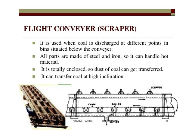FLIGHT CONVEYER (SCRAPER)  It is used when coal is discharged at different points in bins situated below the conveyer.  ...