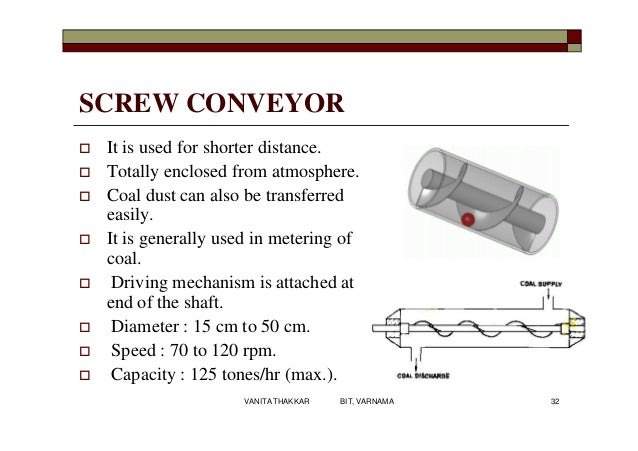 SCREW CONVEYOR  It is used for shorter distance.  Totally enclosed from atmosphere.  Coal dust can also be transferred ...