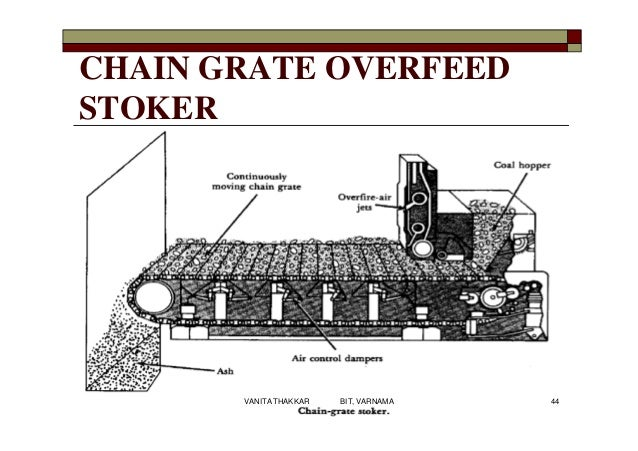 CHAIN GRATE OVERFEED STOKER 44VANITA THAKKAR BIT, VARNAMA