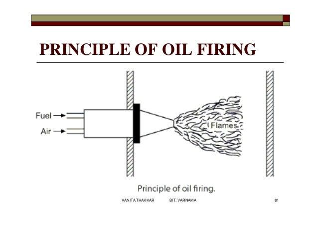 PRINCIPLE OF OIL FIRING 81VANITA THAKKAR BIT, VARNAMA
