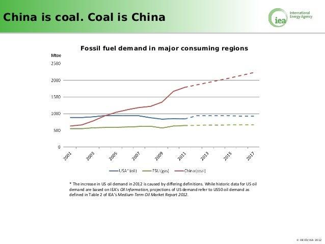 IEA: Coal Boom Unabated, Europe's Binge Temporary Slide 3