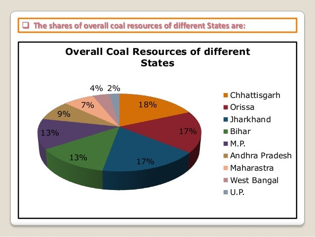coal industry in india The statistic represents the volume of coal production in india between the financial years 2012 and 2017 in financial year 2017, the volume of coal production in india had amounted to about 567 million metric tons.